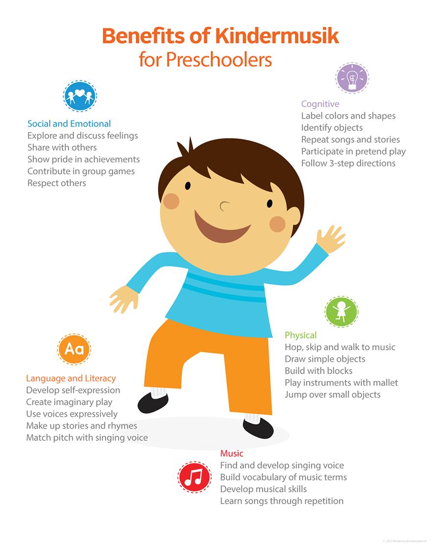 DevGraphics-Poster-Preschooler